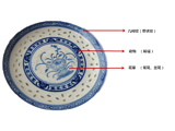 解密茶具图纹的编码信息(信息量太大我怕你接受不了!)