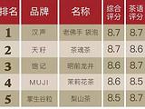 茶叶榜丨跨界茶排行TOP5
