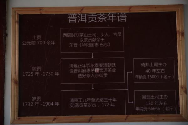 普洱贡茶年谱